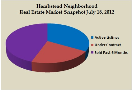 hembstead snapshot jul 2012