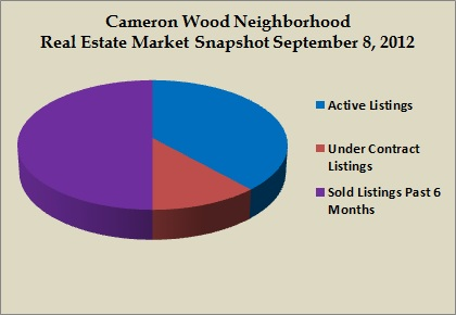 cameron wood snapshot sept 2012
