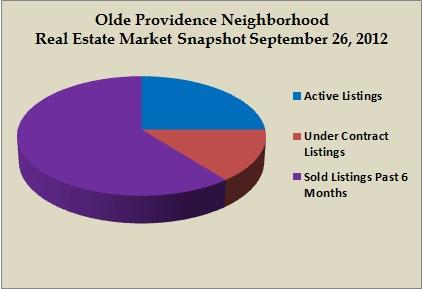 olde providence snapshot sept 2012