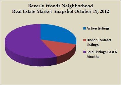 beverly woods snapshot oct 2012